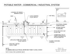 Underground Potable Water Storage Tanks | Darco Inc