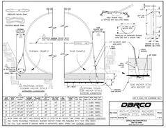 Anchor Strap Details