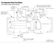 Fire Apparatus Pump Test Station