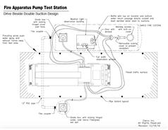 Fire Apparatus Pump Test Station